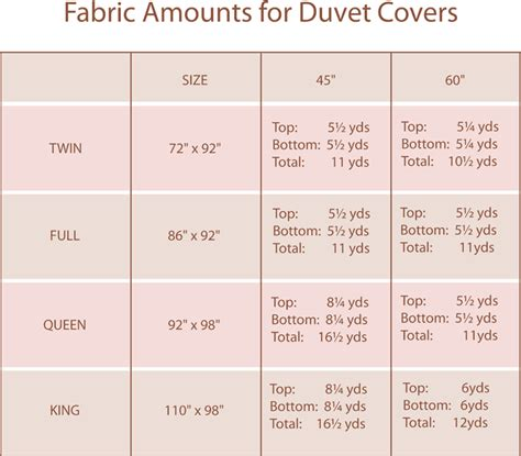 Bed Linen: awesome 2017 twin size sheets dimensions King
