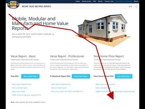 mobile home book value usa