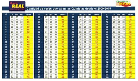 numeros ganadores de loteria leidsa dominicana numeros ganadores de loteria de la florida en espanol