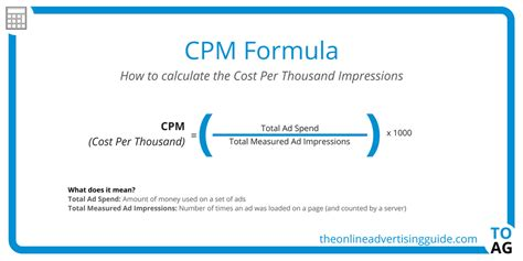 university that doesnt know what equality means 2015 cpm calculator cost per thousand the online