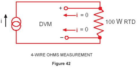 what is metrosil resistor what is a metrosil resistor 28 images non linear resistors non wiring diagram and circuit