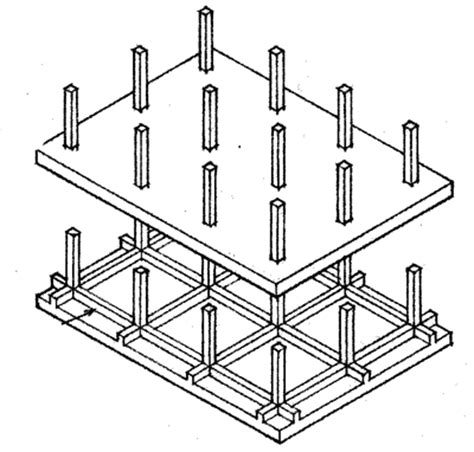 Structural Design Of Mat Foundation by Arch29969 Module 10