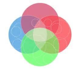 Circle venn diagram examples circles venn diagram