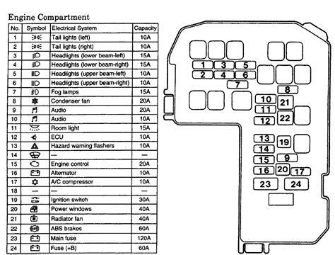 wiring diagram 1999 mitsubishi galant wiring diagram