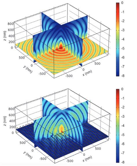 plasmon coupled organic light emitting diode plasmon coupled organic light emitting diode 28 images oleds plasmon coupled oled produces