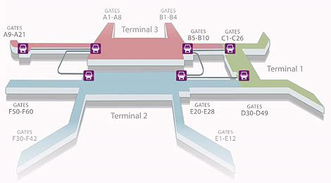 Security Floor Plan changi airport singapore malaysia