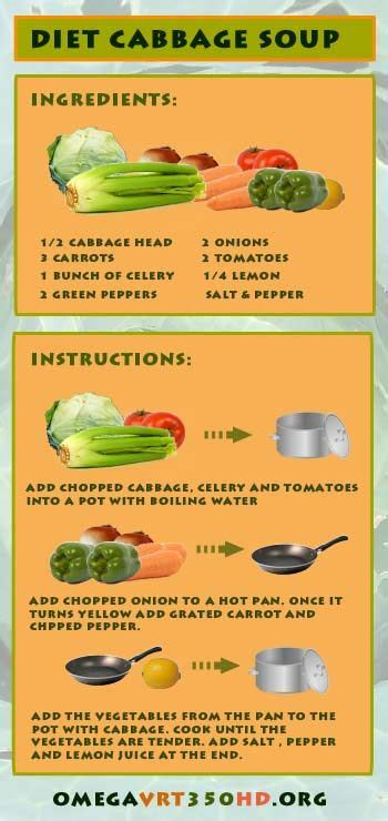 Cabbabe Soup Detox Recipe by 17 Best Ideas About Cabbage Soup Diet On
