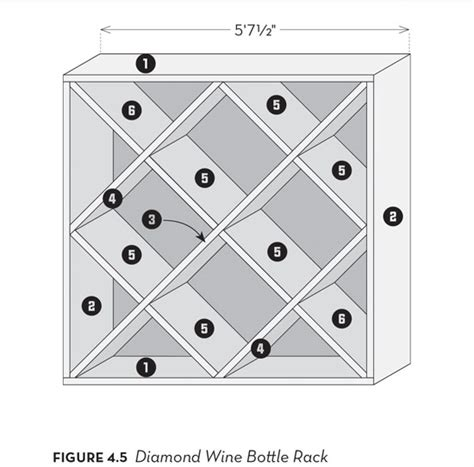 Build Your Own Wine Rack Plans by Build Your Own Wine Rack Diy Earth News