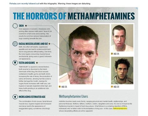 Meth Detox Period by Is Your Loved One On Meth 30 Things To Out