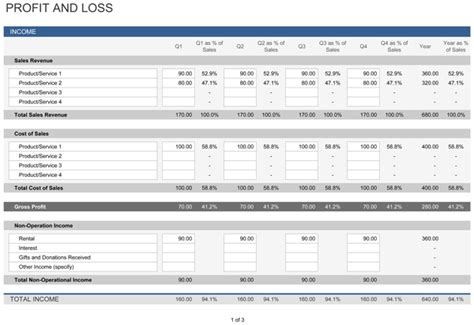 Profit And Loss Statement Excel Template by Profit And Loss Statement Free Template For Excel