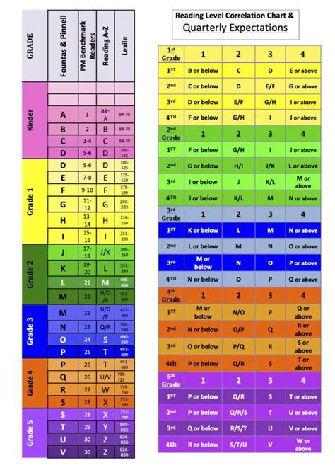 bench conversion chart pm benchmark conversion chart 19 cad to usd