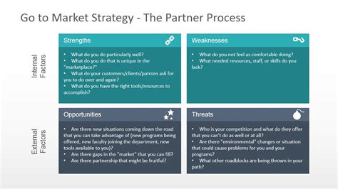 go to market plan template powerpoint go to market strategy powerpoint template slidemodel