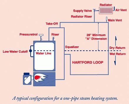 hurst boiler wiring diagram wiring diagram with description