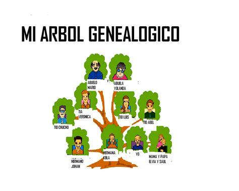 ...arbol genealogico family tree in spanish by n thompson jamaica