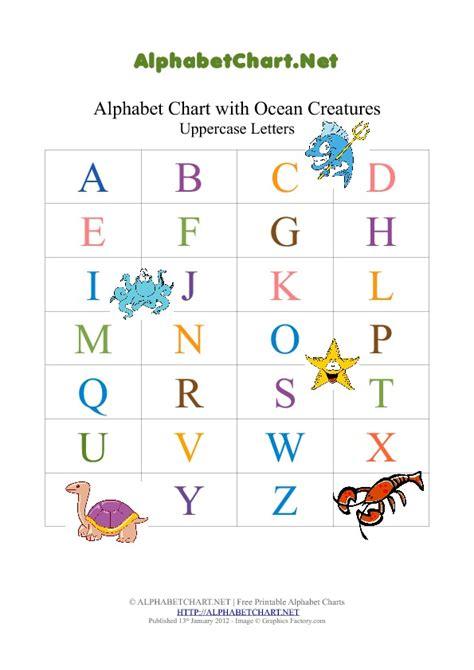 printable uppercase alphabet chart ocean theme uppercase alphabet pdf chart alphabet chart net