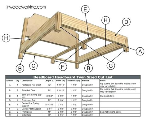dimensions of a twin size bed twin size headboard dimensions houses for sale in brooklyn
