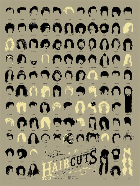 list of hairstyles and their names infographic of the day 108 of the best haircuts in music