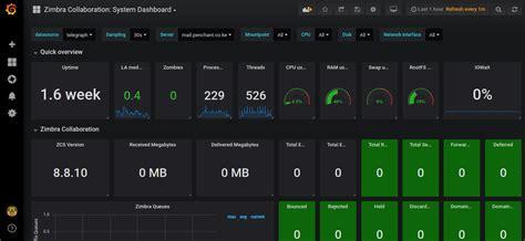 monitor zimbra server  grafana influxdb