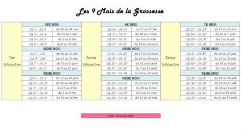 calendrier grossesse   calendar printable  holidays list
