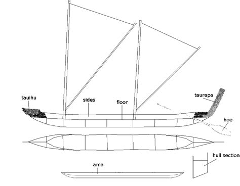 Wakai Wakal Replika Replica Murah wikiproa model waka hourua
