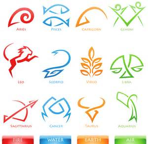 Astrological Sign 12 Zodiac Signs Characteristic Traits Compatibility