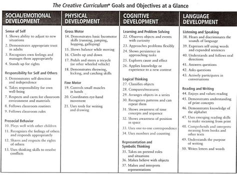 social skills lesson plan template 39 best images about lesson plan forms on