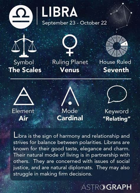 libra libra zodiac signs and libra zodiac on pinterest