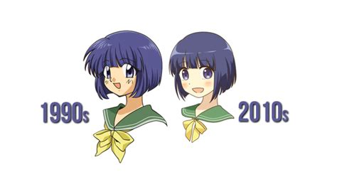 Anime Styles by How Anime Has Changed An Explainer