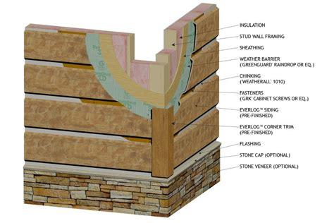 concrete siding for houses everlog concrete log siding by everlog systems