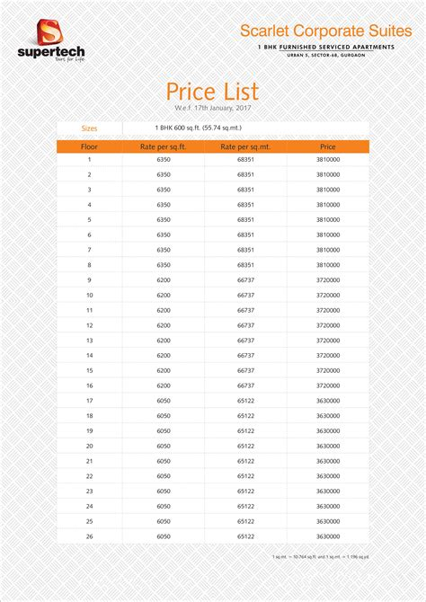 Safety Door Price List by Supertech Scarlet Suites Sector 68 Gurgaon Call 9250404176