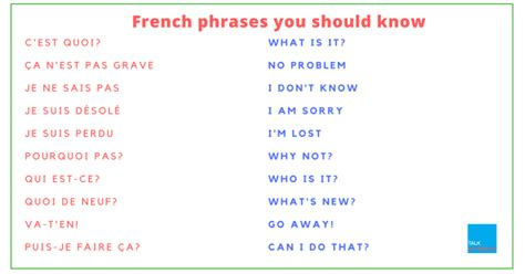 using french vocabulary 0521578515 50 common french phrases every french learner should know