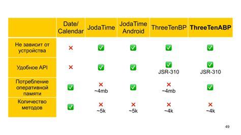 android jodatime pattern soft интернет безопасность новости статьи советы