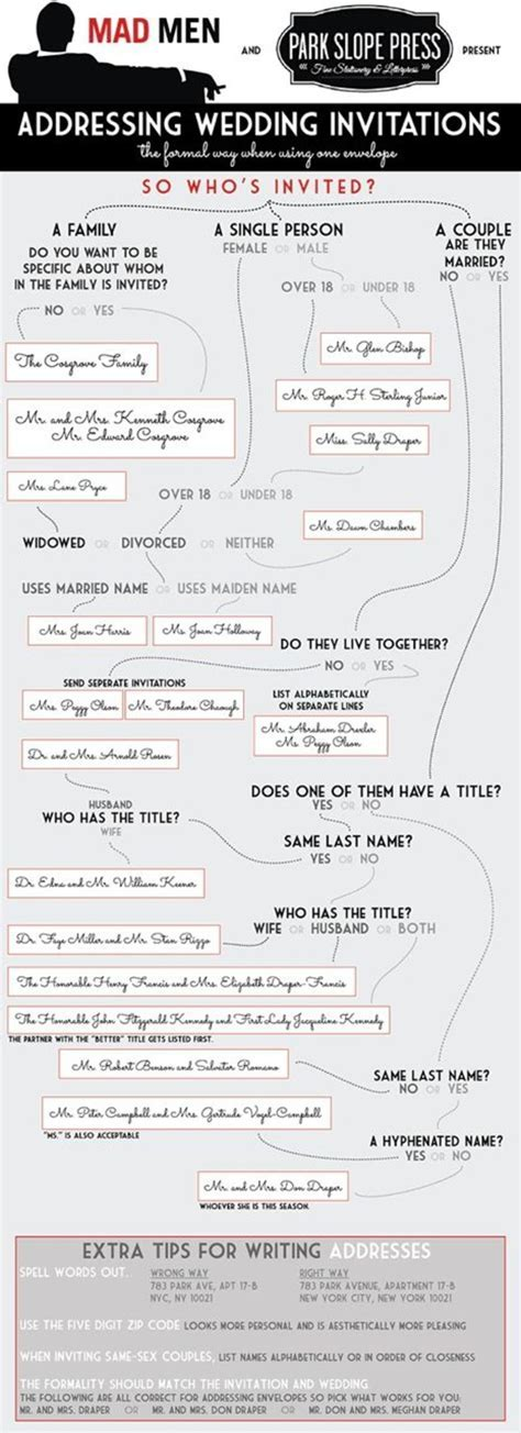 Make It the Best Day #Ever: #Wedding Infographics for All