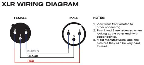 balanced xlr wiring diagram engine diagram and wiring