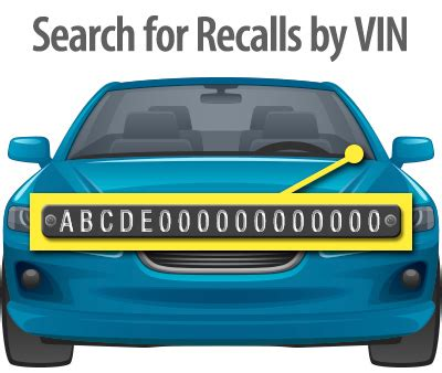 chrysler recalls by vin national highway traffic safety administration nhtsa
