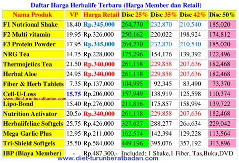 Daftar Herbalife Penggemuk Badan harga herbalife murah terbaru cara diet sehat turun berat badan distributor herbalife