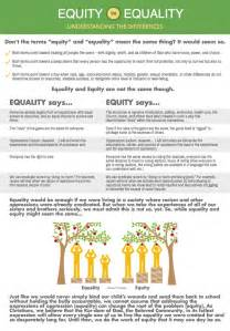 how to determine equity in home equity vs equality understanding the differences