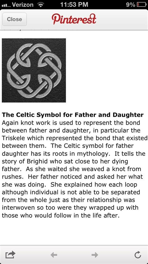 father daughter tattoos symbols i want this for both of my dads them both so much