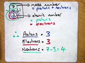 How To Get The Number Of Protons Calculating The Protons Neutrons And Electrons For An