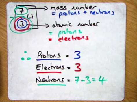How Do You Calculate The Number Of Protons by Calculating The Protons Neutrons And Electrons For An