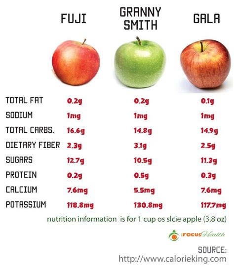 apple calories what everybody ought to know about drinking apple juice