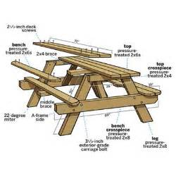 Building Plan For Convertible Picnic Table by Overview How To Build A Picnic Table This Old House