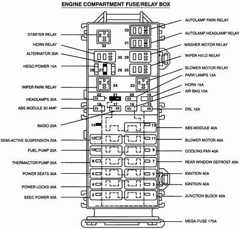 2008 nissan altima fuse box diagram wiring diagrams