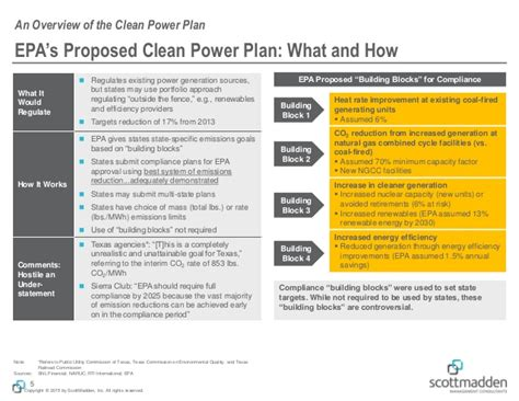 Epa S | epa s clean power plan an update