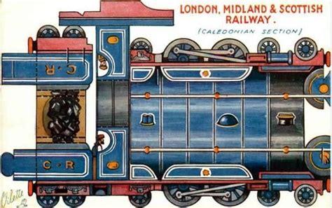 printable paper train template london midland scottish railway vintage paper model