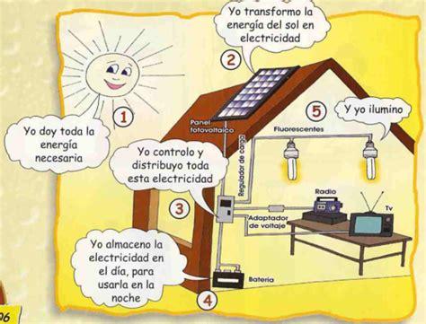 Q Calendario Usamos En La Actualidad Paneles Fotovoltaicos