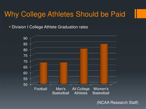Should College Athletes Be Paid Essay by College Athletes Should Be Paid To Play Essay Rumford