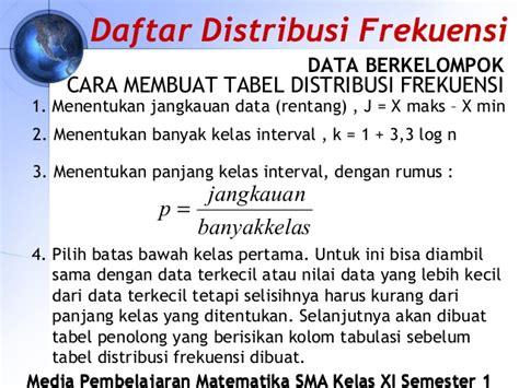 cara membuat tabel distribusi frekuensi ppt 1 tabel distribusi histogram materi
