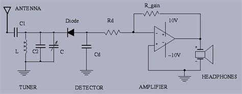 the inductor in a radio receiver carries a current of litude ensc 220 lab 5 am radio