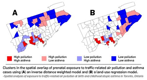 pattern grader toronto risk of developing asthma begins in the womb study says